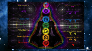 Chakras: Sound Therapy with Grand Master Kataka Photo